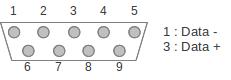 Schéma DB-9 RS-485