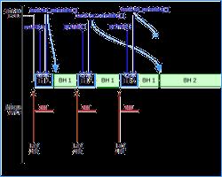 [Kernel Interruptions et tasklets